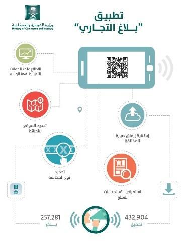 التجارة تطبيق بلاغ تجاري يحصد جائزة أفضل تطبيقات الهواتف الذكية صحيفة مال الاقتصادية
