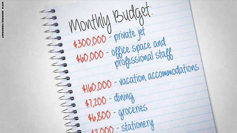 مليون دولار… هذا ما تطالب به زوجة ملياردير كنفقة شهرية